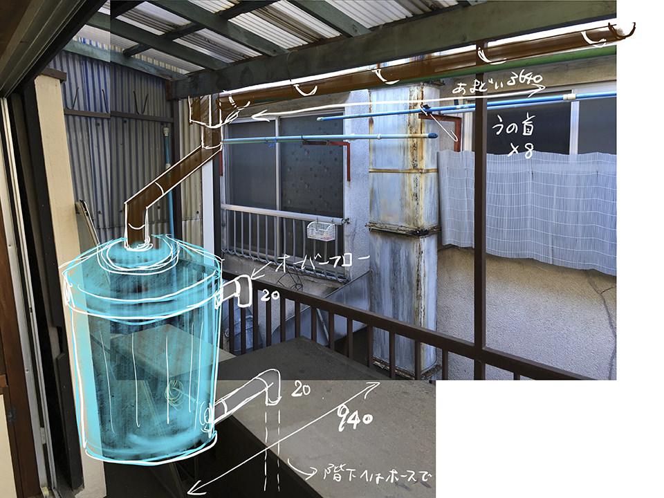 宝塚の台所アルの水と電気をオフグリッド工事だ!