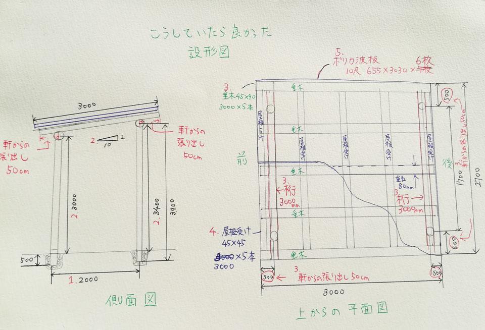 大工経験ゼロインターン'sの小屋作り攻略法