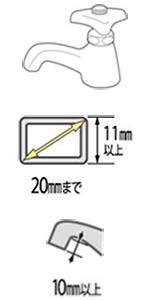 角蛇口の説明